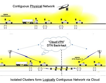Left Bridging Across 24GHz 58GHz 49GHz 900 MHz Is Simplified By The Structured MeshTM Paradigm